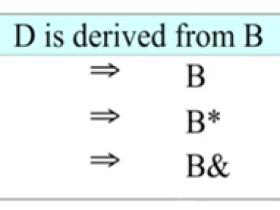 程序猿c++(10) 向上造型