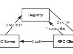 多进程中的RPC